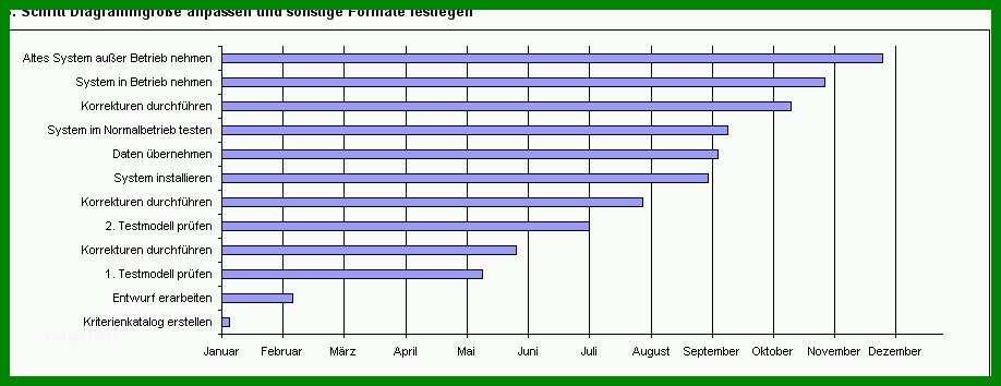 Fishbone Excel Vorlage Im Projektmanagement Wiring Diagram